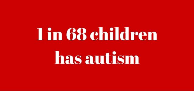 latest autism statistics worldwide