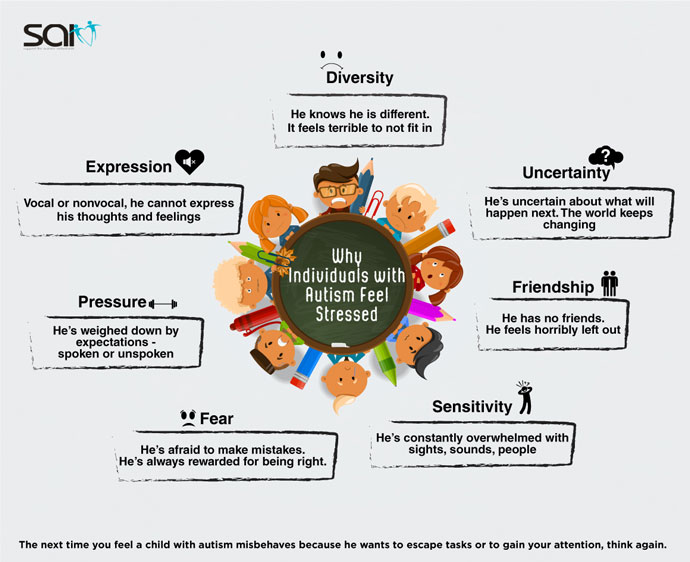 autism-and-stress-infographic